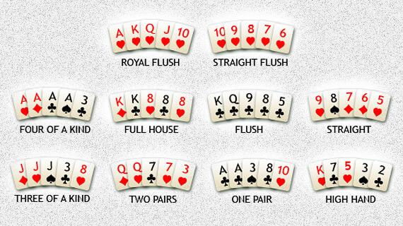 five-kings-in-a-winning-combination